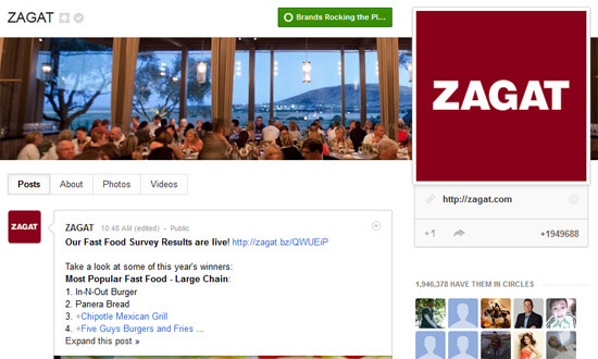 ZAGAT has the Best Page Content on Google+
