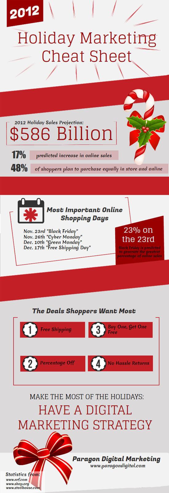 Holiday Marketing Cheat Sheet 2012 Infographic