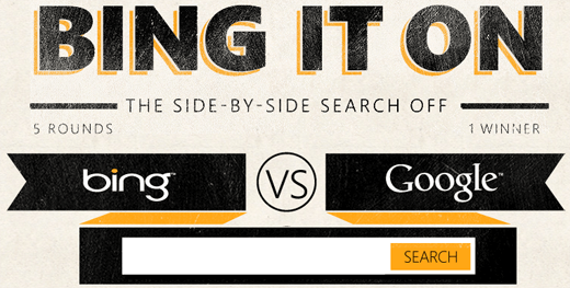 Bing vs Google Search Box - BingItOn.com